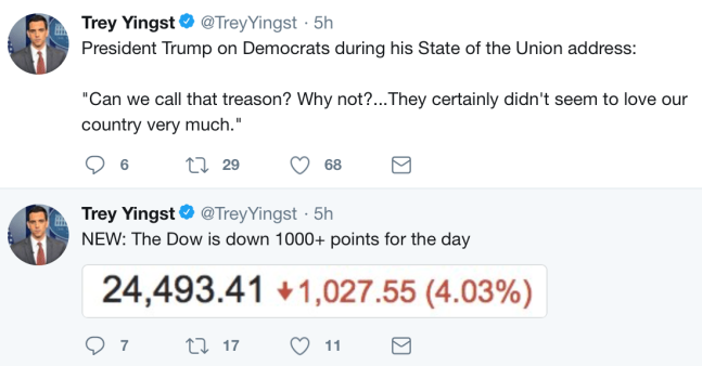 Tweets by Trey Yingst. One quotes the president for saying the Dems were treasonous for not clapping for him. One says the Dow is down over 1000 points for the day.
